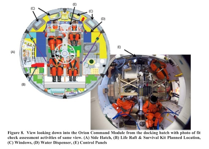 20140003892figure-8crew-module-internal-layout-1