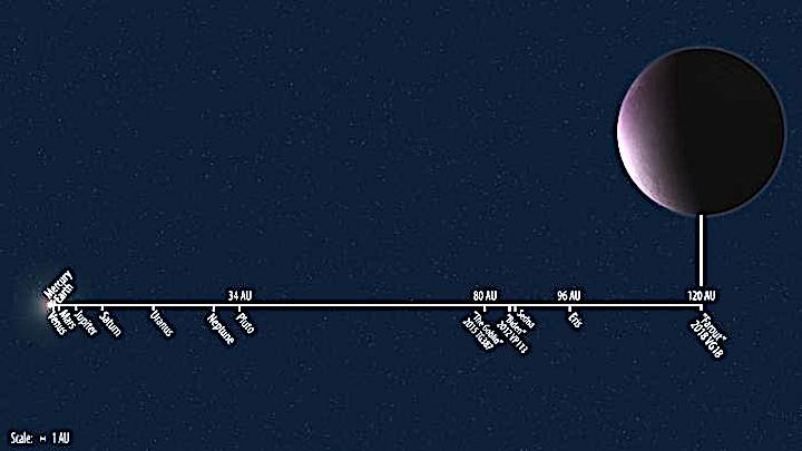 2018-vg18-orbit-distance-to-scale-700x394