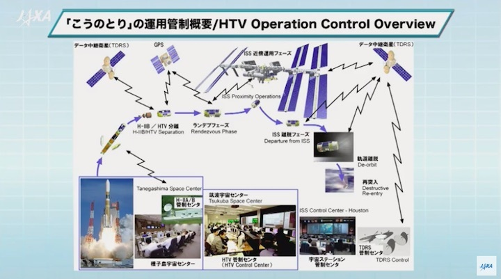 2019-jaxa-htv8-launch-bd