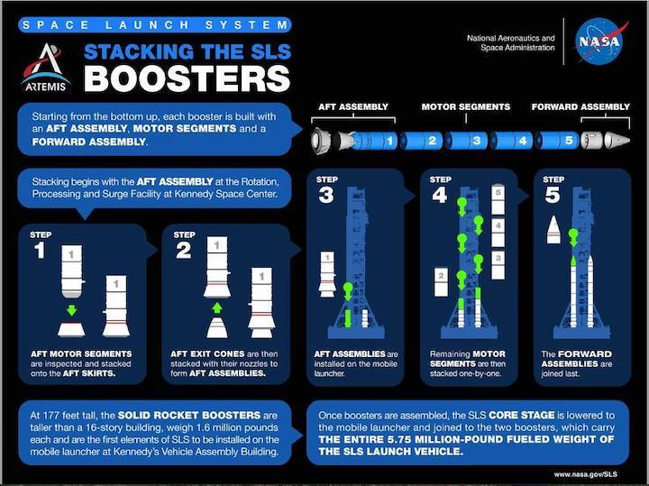 booster-stacking-graphic-snip