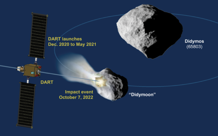 dart-mission-profile-node-full-image-2