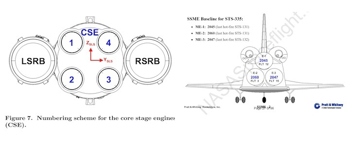 engine-configurations