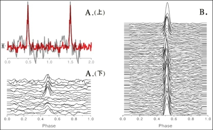fast-pulsar-detection-graph-tr