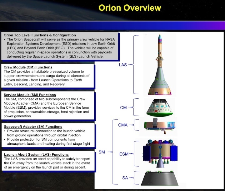fsw2015-v04-rchambers-20151020orion-overview-diagramslide-02trimmed