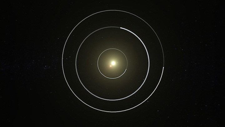 manoa-ifa-circumbinary-system-orbit