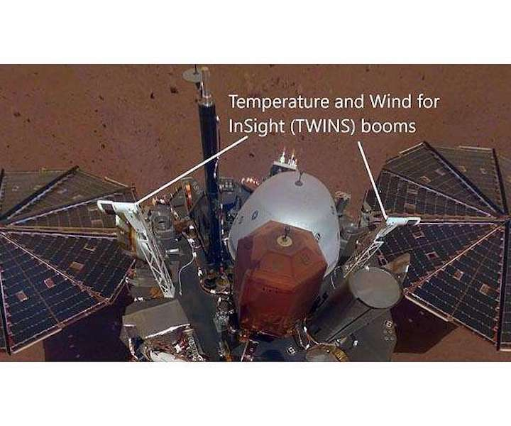mars-temperature-and-wind-for-insight-hg