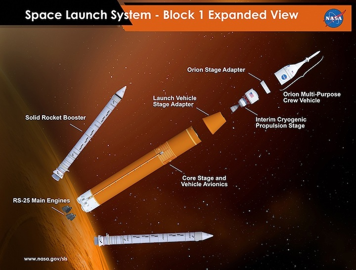 sls-block-1-expanded-view-orion-copy75pct