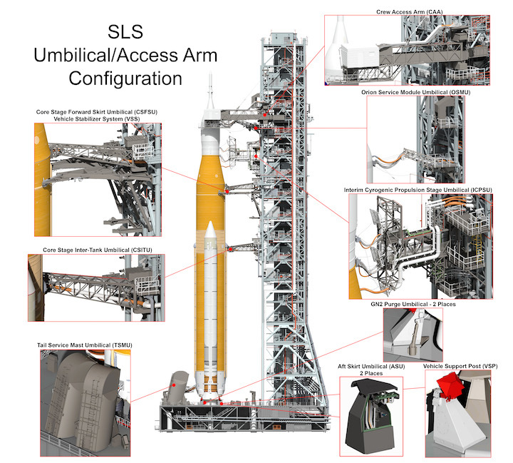 sls-umbilical-access-configuration-v4-nov-2015-med1