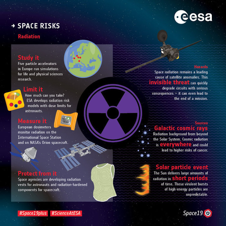 space-risks-fighting-radiation-node-full-image-2