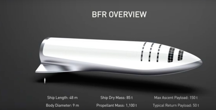 spacex-ba